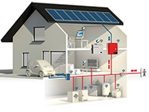 Security System Solar